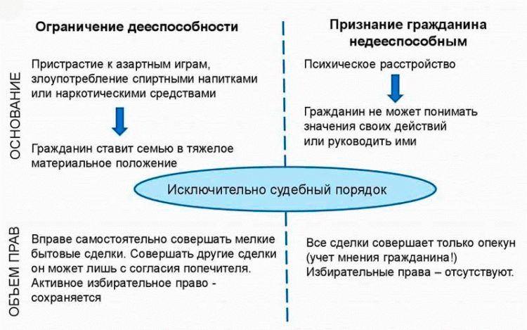 iskovoe-zayavlenie-priznanii-34A5.jpg