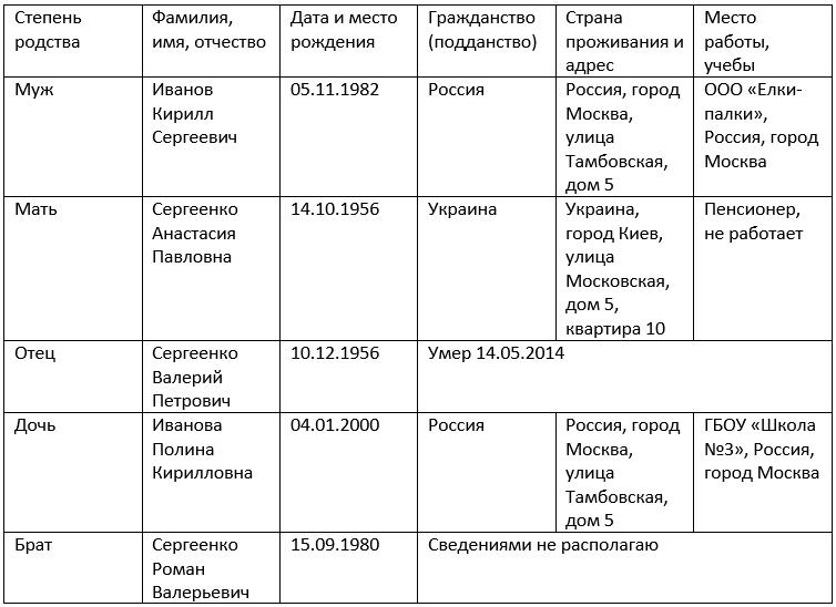 заявление на рвп 2018 образец заполнения
