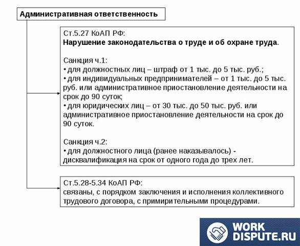 Работник еаписал заявление в прокуратуру о задержки зарплаты что делать